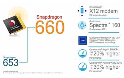 پردازنده اسنپدراگون 670 در تعمیرات موبایل